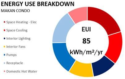 Net zero carbon neutral